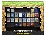 Mattel Periodensystem der Elemente für Minecraft