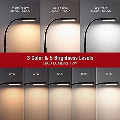 Stehlampe LED TaoTronics Dimmbare Bodenlampe 2-in-1 Duale Stehleuchte und Schreibtischlampe 1800 Lumen Flexibler Schwanenhals, Touch-Control-Panel, UL-Adapter, 12W, Schwarz