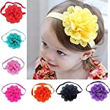 Best Accessories For Newborn Girls - Saingace 8 Pcs Set Newborn Baby Girls Flower Review