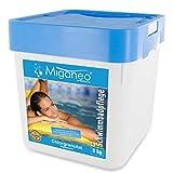 Miganeo 5 kg Chlorgranulat schnelllöslich 56% Aktivchlor, Organisch für Schock Chlorung,Pool (5kg) -