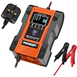 Innoo Tech Car Battery Charger 12V/24V 7-Stage Automotive Smart Battery Maintainer with 6 charging modes & LCD Display, 2-in-