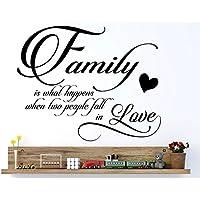 Adesivo Murale Frase Family is w