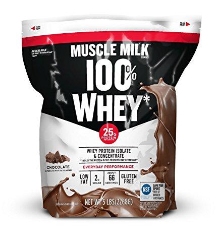 Cyto Sport Muscle Milk 100% Whey (5lbs) Chocolate