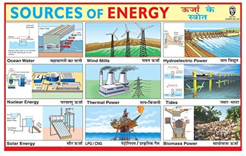 ibd-energiequellen-kinder-educational-gummierung-diagramm-packung-mit-10-stuck