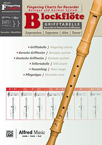 Alfred's Fingering Charts Instrumental Series: Grifftabelle Blockflöte | Fingering Chart Recorder...