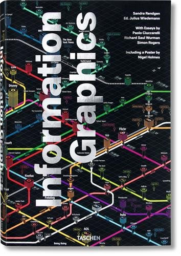 Information Graphics Buch-Cover