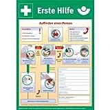 Anleitung zur Ersten Hilfe bei Unfällen Aushang, 40x56 cm