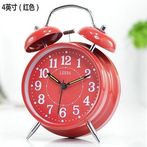 MSRRY Mute anello di allarme allarme orologio al quarzo Orologio elettronico sveglia anelli doppi , allarme rosso - Quarzo Contemporaneo Anello