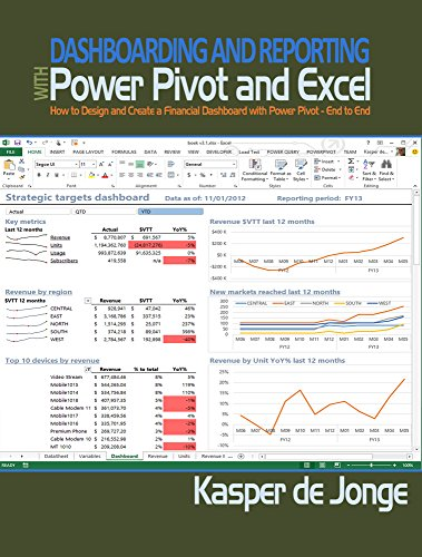 Dashboarding and Reporting with Power Pivot and Excel: How to Design and Create a Financial Dashboard with PowerPivot – End to End por Kasper de Jonge