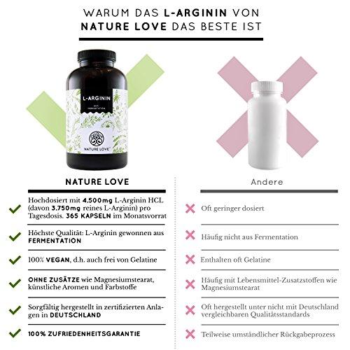 L-Arginin Kapseln – 365 Stück. Hochdosiert mit 4500 mg L-Arginin HCL (entspricht 3750 mg reinem L-Arginin) pro Tagesdosis. Aus pflanzlicher Fermentation. Vegan, hergestellt in Deutschland