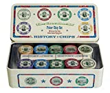 The Greenbacks: History Chips Poker Chip Set