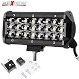 #2: AllExtreme Heavy Duty Upgraded Version 24 LED Fog Light / Work Light Bar Spot Beam Off Road Driving Lamp 1 Pcs 72W CREE - Universal Fitting hence Good Fit on all Bikes and Cars - Pack of 1 (24 LED)