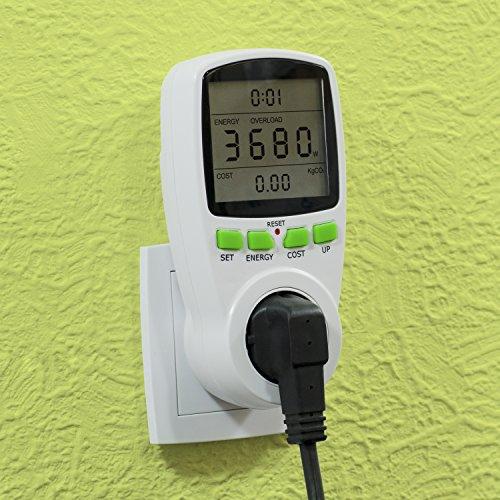Medidor de electricidad – Arendo