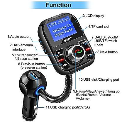 DAB-Autoradio-Adapter-In-Car-DAB-DAB-Empfnger-mit-Bluetooth-FM-Transmitter-Freisprecheinrichtung-Car-Kit-MP3-Player-Empfnger-Portable-Digital-Radio-Broadcast