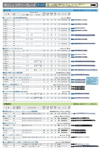 Bosch 2608636431 Stichsägeblatt 5 Stichsägeblätter T 101 BIF - 3