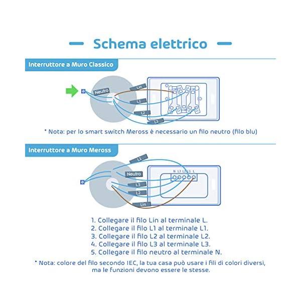 meross-Wifi-Smart-Interruttore-Parete-Italiana-Intelligente-123-Gang-Pannello-Touch-LED-Antiurto-Elettrico-Funzione-Timer-App-Controllo-Remoto-Compatibile-con-Amazon-Alexa-Google-Home-e-IFTTT