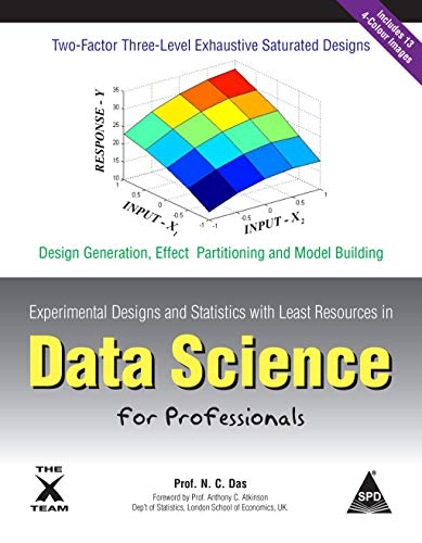 Data Science For Professionals: Experimental Designs with Least Resources