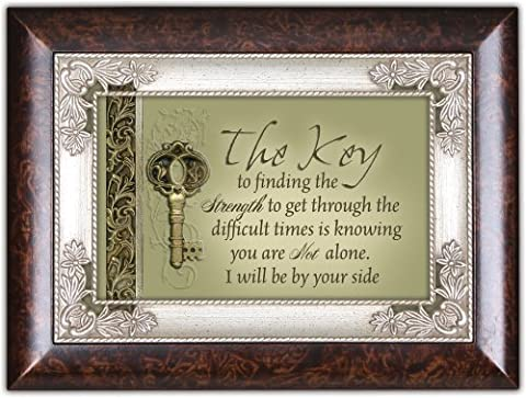 The Key to Finding Strength Inspirational Cottage Garden Italian Inspired Music Box Plays Wind Beneath My Wings by Cottage Garden