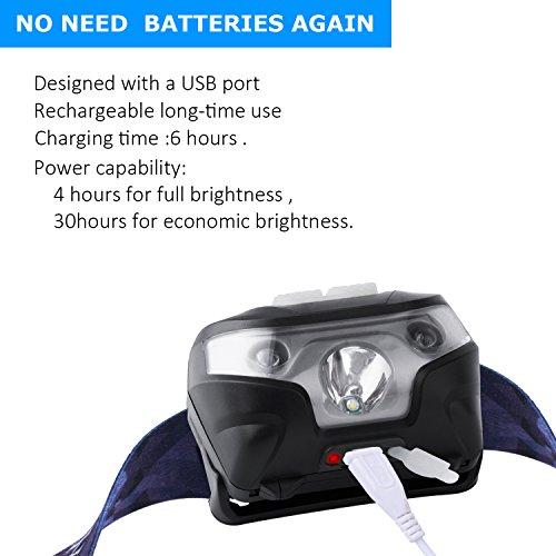 Sunvito USB Recargable Faro LED  Super Brillante Cree LED Antorcha Luz Ligero Impermeable Manos Libres con Luz Roja Modo de Funcionamiento  Camping  Pesca  Senderismo  Ciclismo  Caza  5 Modos