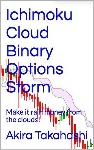 Ichimoku Cloud Binary Options Storm: Make it rain money from the clouds! (Ichimoku Cloud Series)