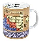 Becher Chemie