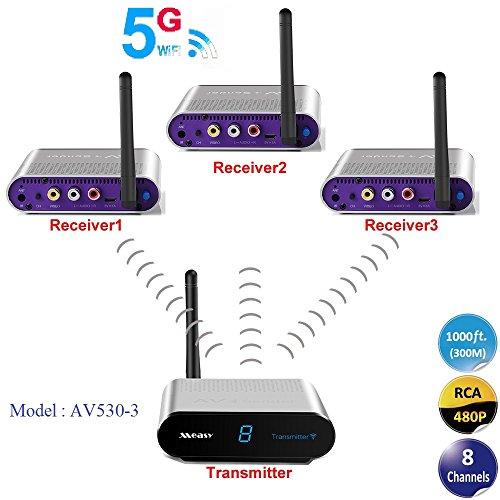 MEASY AV530-3(1x3) Wireless AV Set 5,8G Funk Übertragung Transmitter 1x Sender 3X Empfänger RCA,300m /1000 ft Av-Übertragung