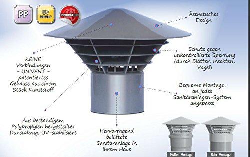 Entlüftungshaube - Dunsthut - Dachentlüfter original 'Univent' DN 160/150 für Montage in das Rohr (150 mm)