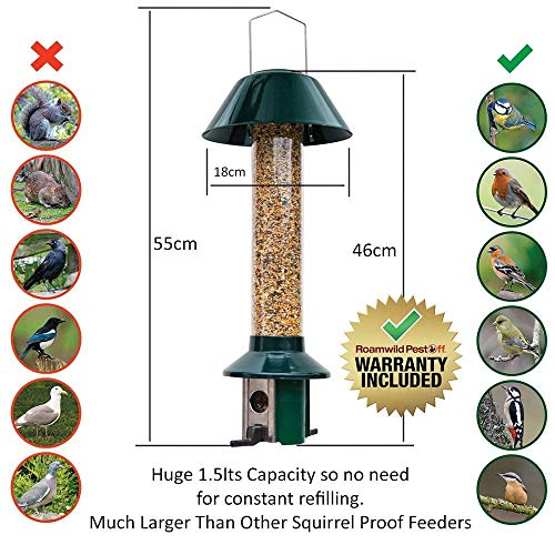 The amazing thing about this feeder it operates on a very simple principle. The feeder uses mechanisms that are triggered by weight to open or shut the feeding ports. If a large bird or any other creature lands on the feeder, the ports close up.