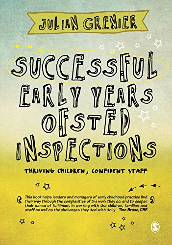 Successful Early Years Ofsted Inspections: Thriving Children, Confident Staff