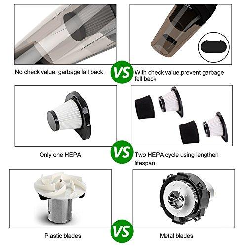 CLY-Aspirapolvere-per-Auto-12V-4000PA-Multifunzione-Portatile-Aspira-Liquidi-e-Solidi-80W-Mini-Aspirapolvere-per-Auto-Potente-con-Filtro-HEPA-in-Acciaio-Inossidabile-5M-Cavo-di-Alimentazione