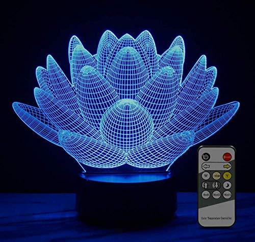QiXian Nachtlicht Wandleuchte Led Lampe 3D Led Nachtlampe 7 Farben USB Hologramm Lampe Dekoration Tisch Schreibtisch Lichter Geburtstagsfeier Geschenk für Kinder für Küche Schlafzimmer Wohnzimmer (Tisch Dekorationen Geburtstagsfeiern Für)