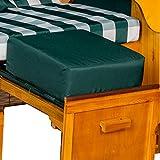 Strandkorb Auflagekissen-Set für Fussablage, grün, 2er Set, LILIMO ® -