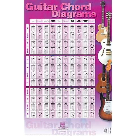 Guitar Chord Diagrams - Hal Leonard Guitar Chords Poster