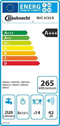 Bauknecht BUC 3C32 X Unterbau Geschirrspüler, A+++, 60 cm, 237 kWh/Jahr, 14 MGD, Extra Trocken, StartzeitvorwahlMultizone