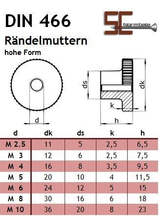 10 Stück Rändelmuttern hohe Form M5 DIN 466 Edelstahl