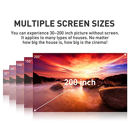 SureShop H96-P DLP Mini Projector 100 Lumen Android 7 1 2GB RAM 16GB ROM WiFi Bluetooth