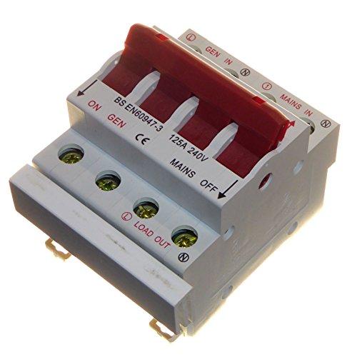 Se puede cambiar 125 Amp interruptor condiciones