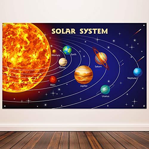 decoraciones de dormitorio del sistema solar Pancartas Guirnaldas Y Confeti Pancartas Konsait Sistema