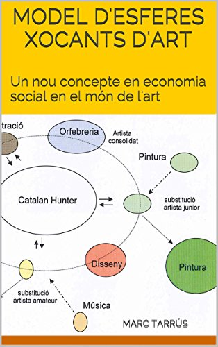 MODEL D'ESFERES XOCANTS D'ART: UN NOU CONCEPTE D'ECONOMIA SOCIAL EN EL MÓN DE L'ART (Catalan Edition) por Marc Tarrús