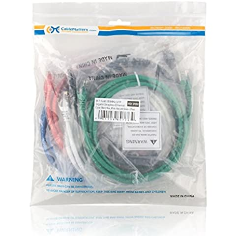 Matters® 5-Cavo integrato, Cavo Patch antigroviglio, Cat6,