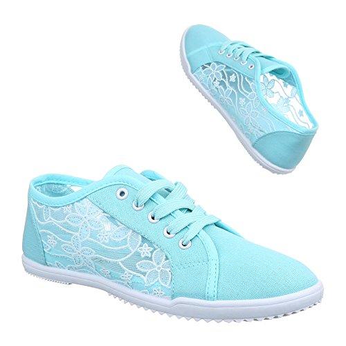 Ital-Design - Pantofole Donna Blu chiaro