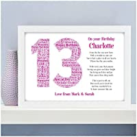 Personalised 13th 16th 18th 21st Birthday Gifts for Her Daughter Sister Girls Best Friends Boys Son 30th 40th 50th 60th 70th Birthday Presents for Him Dad Grandad Mum Nanny Granny