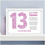 Personalised 13th 16th 18th 21st Birthday Gifts for Her Daughter Sister Girls Best