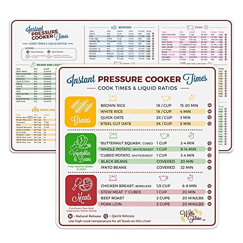 Juego láminas magnéticas cocinar presión instantáneas