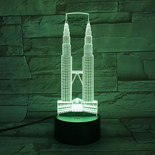 CYJQT 3D Nachtlicht Kinder Stimmung Lichter Led Nachtlicht Lampe Kuala Lumpur Stadt Petronas Twin Towers Usbluminaria Kinder Geburtstagsgeschenk Schlafzimmer Dekoration Licht Tischlampe (Party-stadt Wars Star)