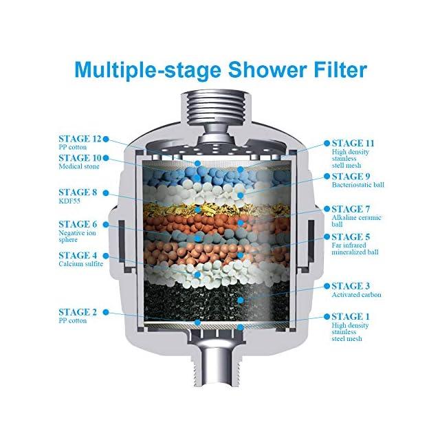 Douche Filtre avec remplaçables cartouches douche Purificateur d/'eau retirer le Chlore,