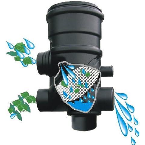 ERD/cisterne-Filtro/memoria E250di montaggio