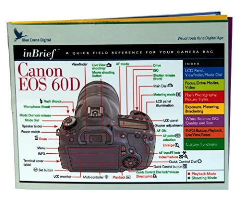 Blue Crane Digital Canon EOS 60D inBrief Laminated Reference Card for Canon eos 60d (zBC536)