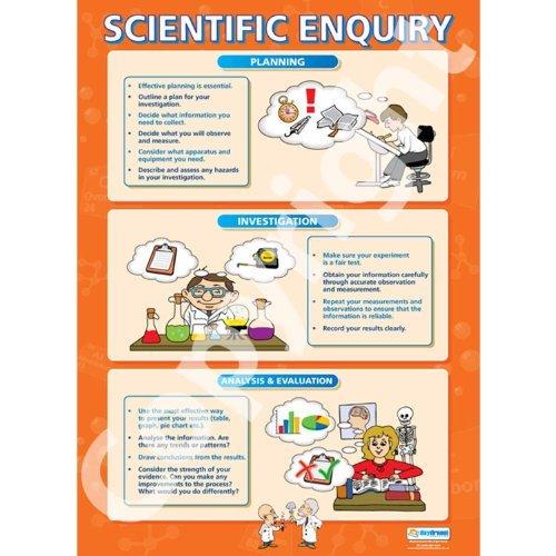 Wissenschaftliche Forschung  science Grafikkarte/Wand-Bildung Poster in Laminiertes Papier (A1850mm x 594mm)