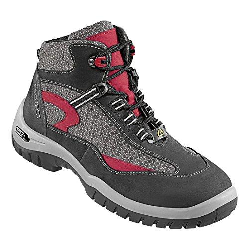 Chaussures de sécurité avec semelle en PU/caoutchouc - Safety Shoes Today